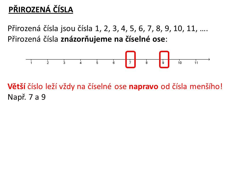 PŘIROZENÁ ČÍSLA Přirozená čísla jsou čísla 1, 2, 3, 4, 5, 6, 7, 8, 9, 10, 11, …. Přirozená čísla znázorňujeme na číselné ose: