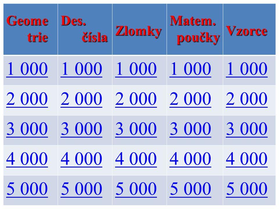 1 000 2 000 3 000 4 000 5 000 Geome trie Des. čísla Zlomky Matem.