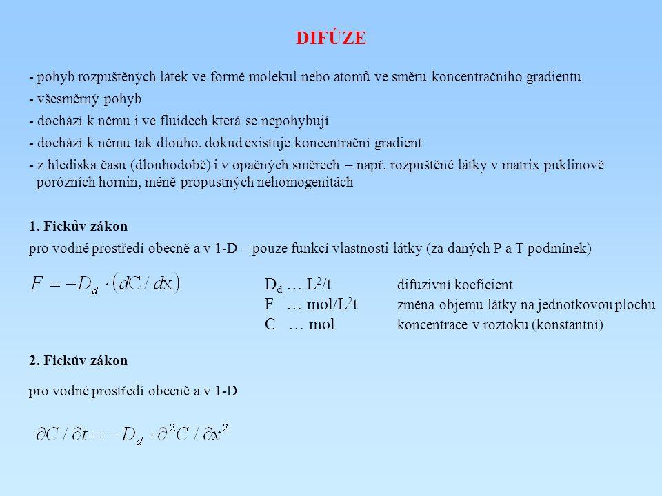 DIFÚZE Dd … L2/t difuzivní koeficient