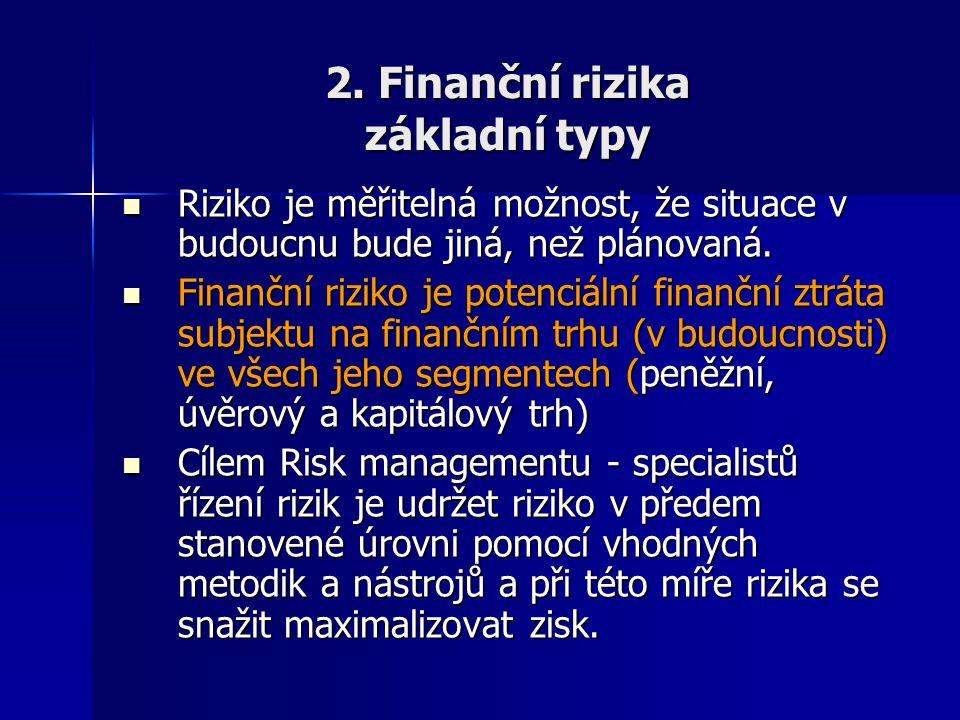 2. Finanční rizika základní typy