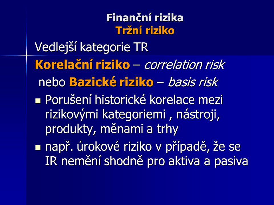 Finanční rizika Tržní riziko
