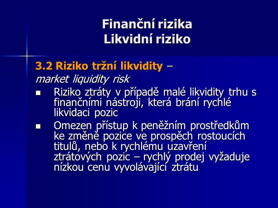 Finanční rizika Likvidní riziko