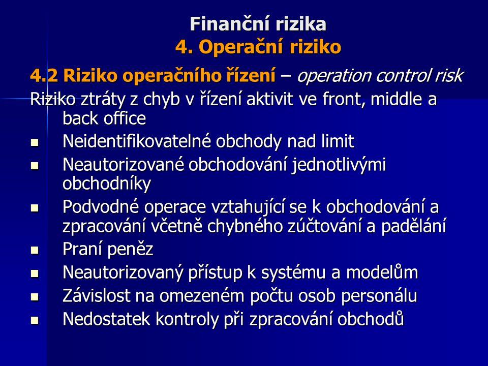 Finanční rizika 4. Operační riziko
