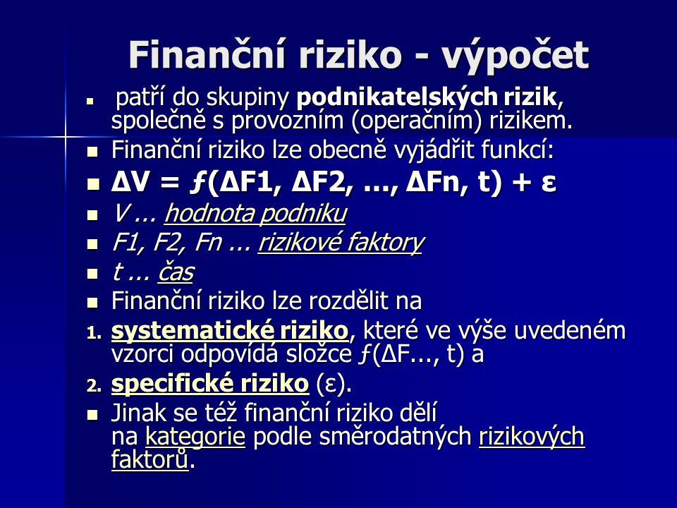 Finanční riziko - výpočet