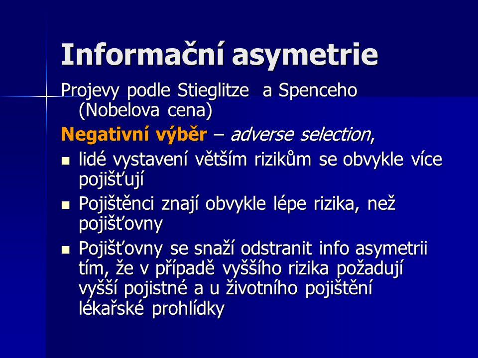 Informační asymetrie Projevy podle Stieglitze a Spenceho (Nobelova cena) Negativní výběr – adverse selection,