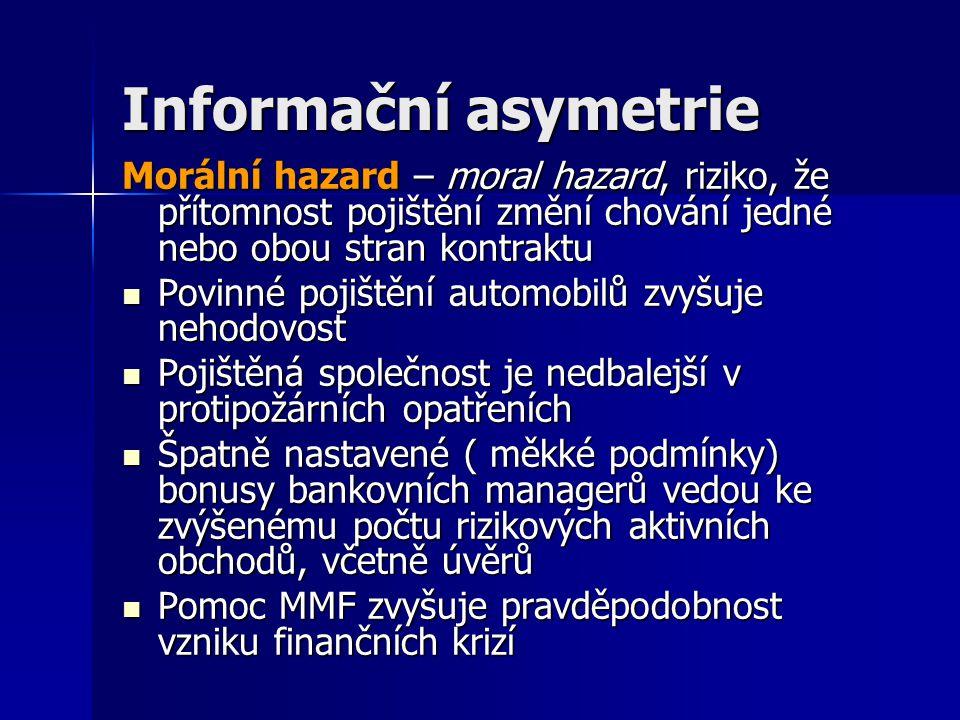 Informační asymetrie Morální hazard – moral hazard, riziko, že přítomnost pojištění změní chování jedné nebo obou stran kontraktu.