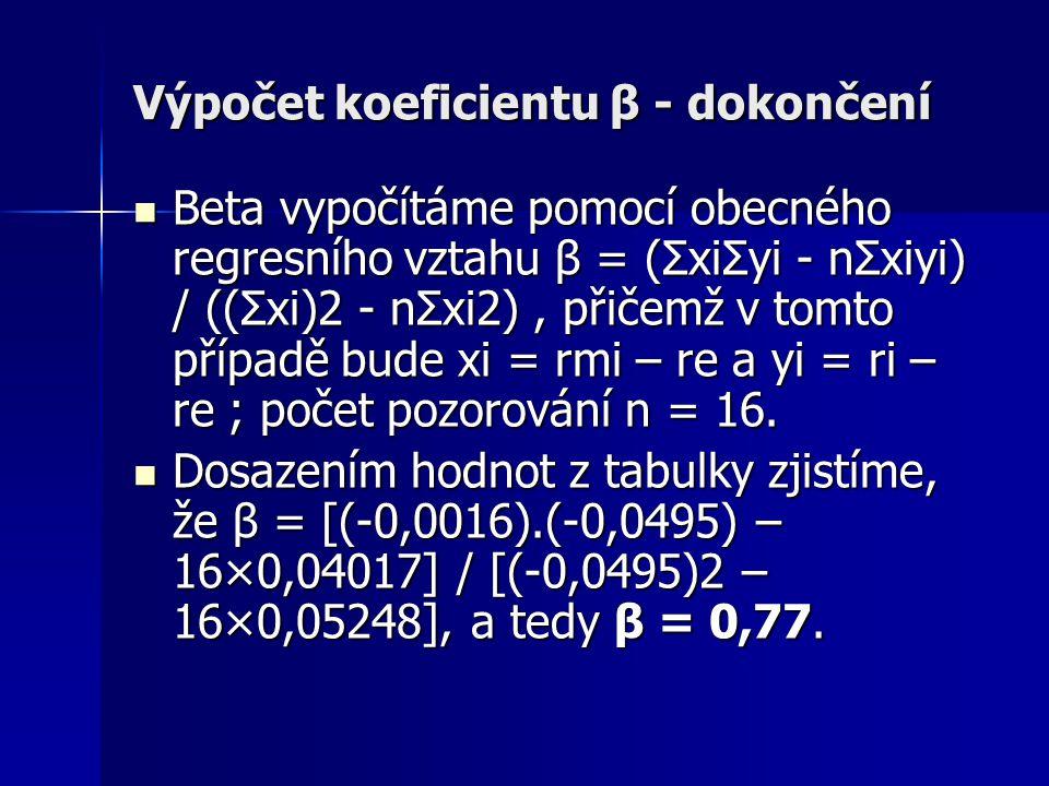 Výpočet koeficientu β - dokončení
