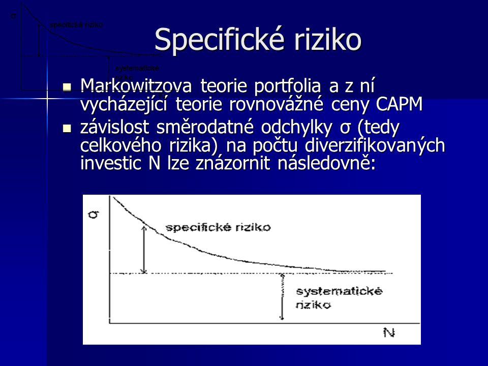 Specifické riziko Markowitzova teorie portfolia a z ní vycházející teorie rovnovážné ceny CAPM.