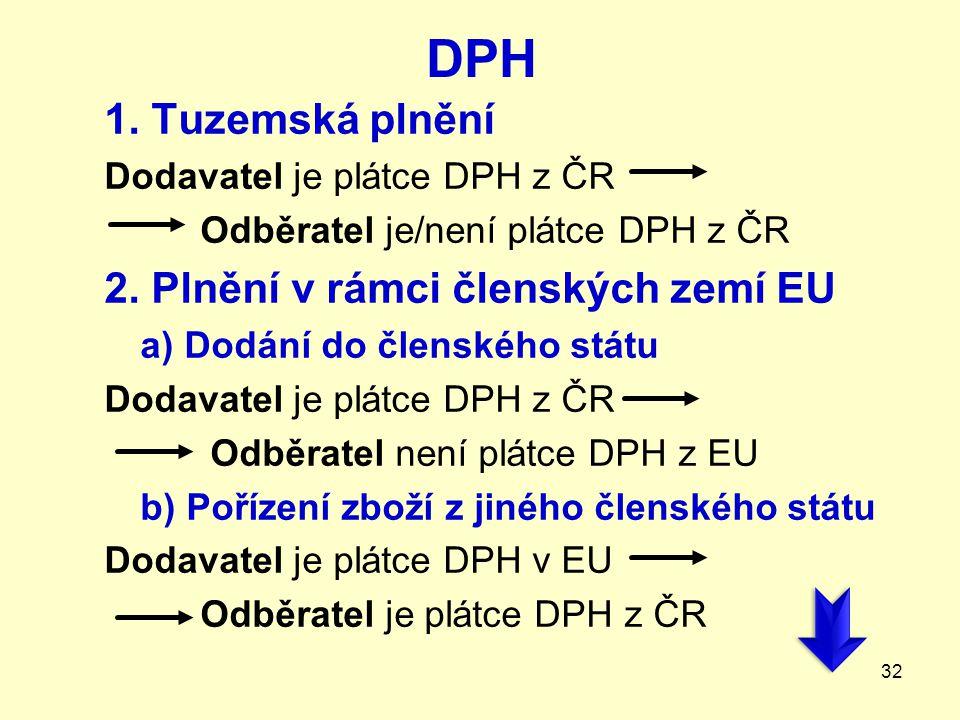 DPH 1. Tuzemská plnění 2. Plnění v rámci členských zemí EU
