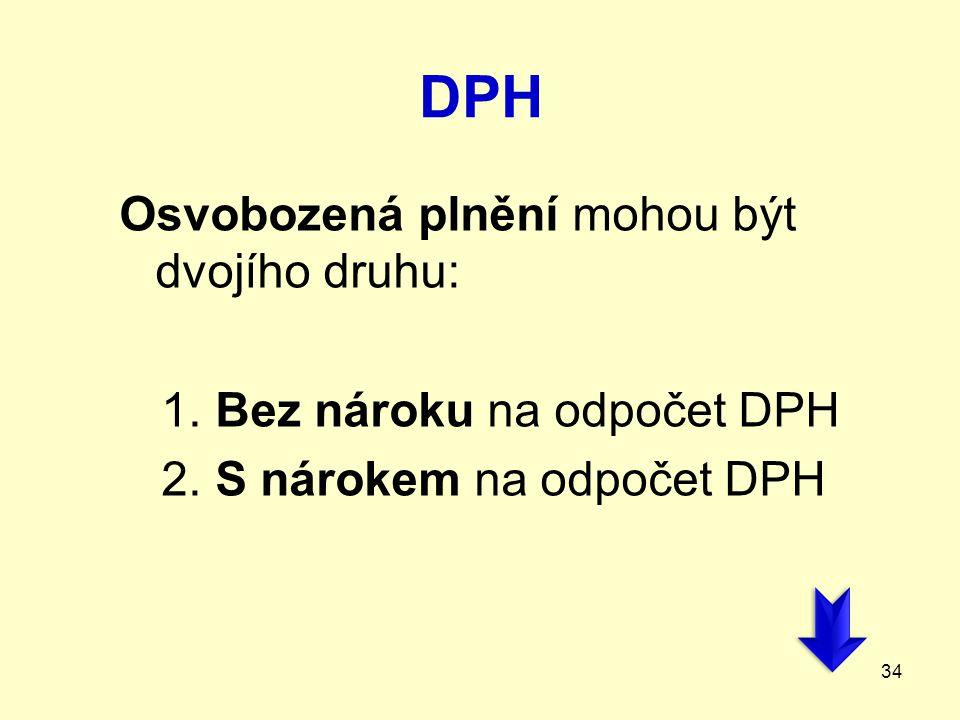DPH Osvobozená plnění mohou být dvojího druhu: