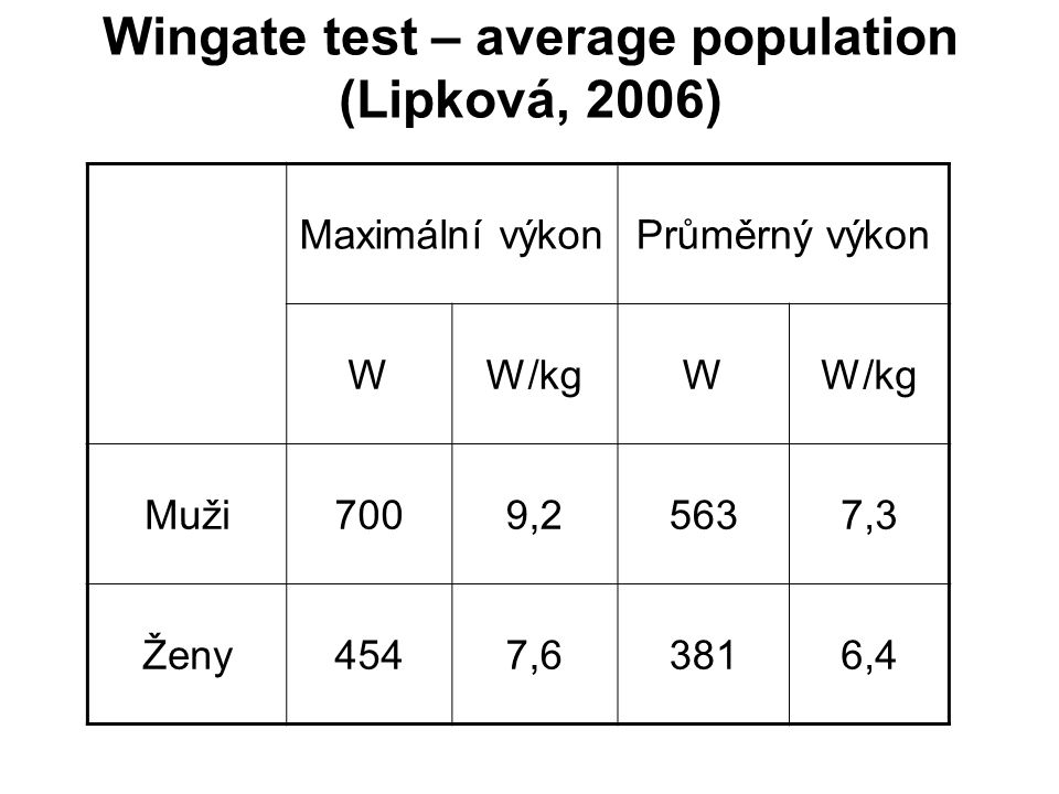 Wingate test – average population (Lipková, 2006)