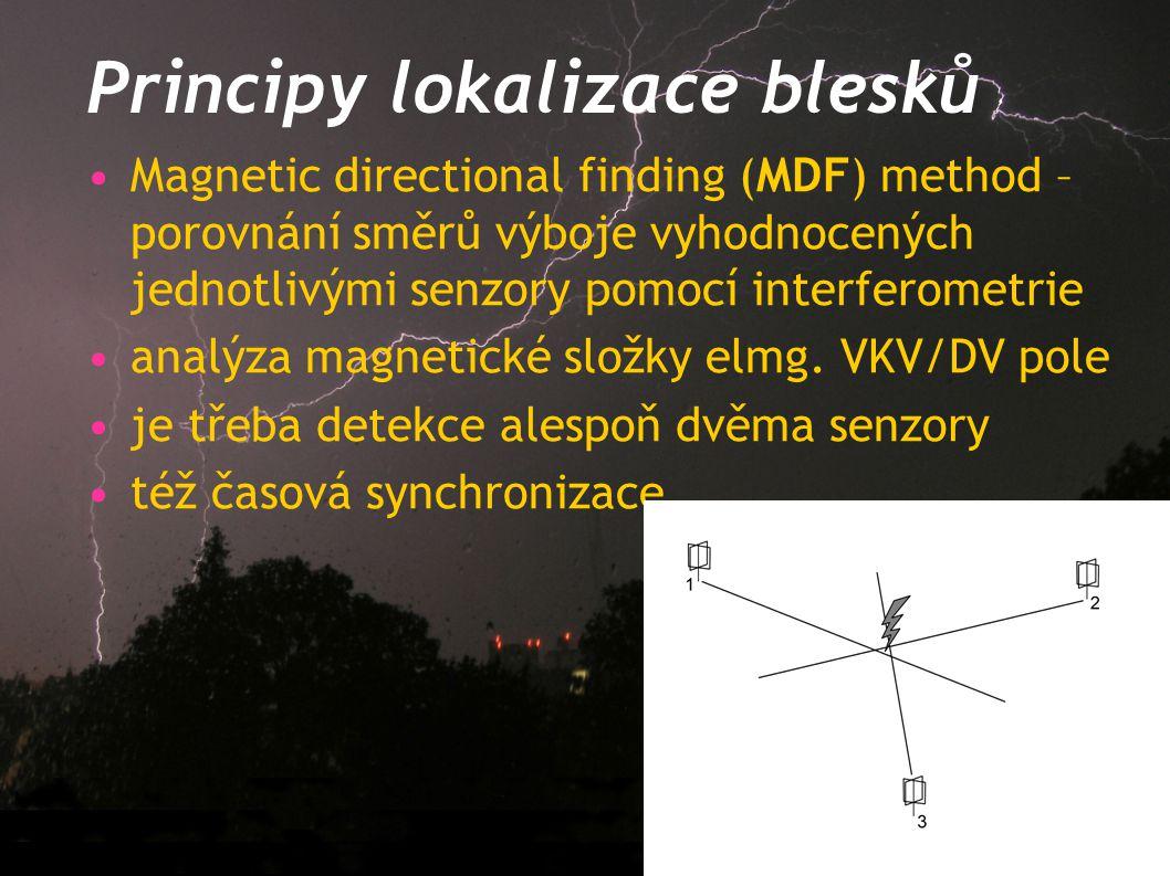 Principy lokalizace blesků
