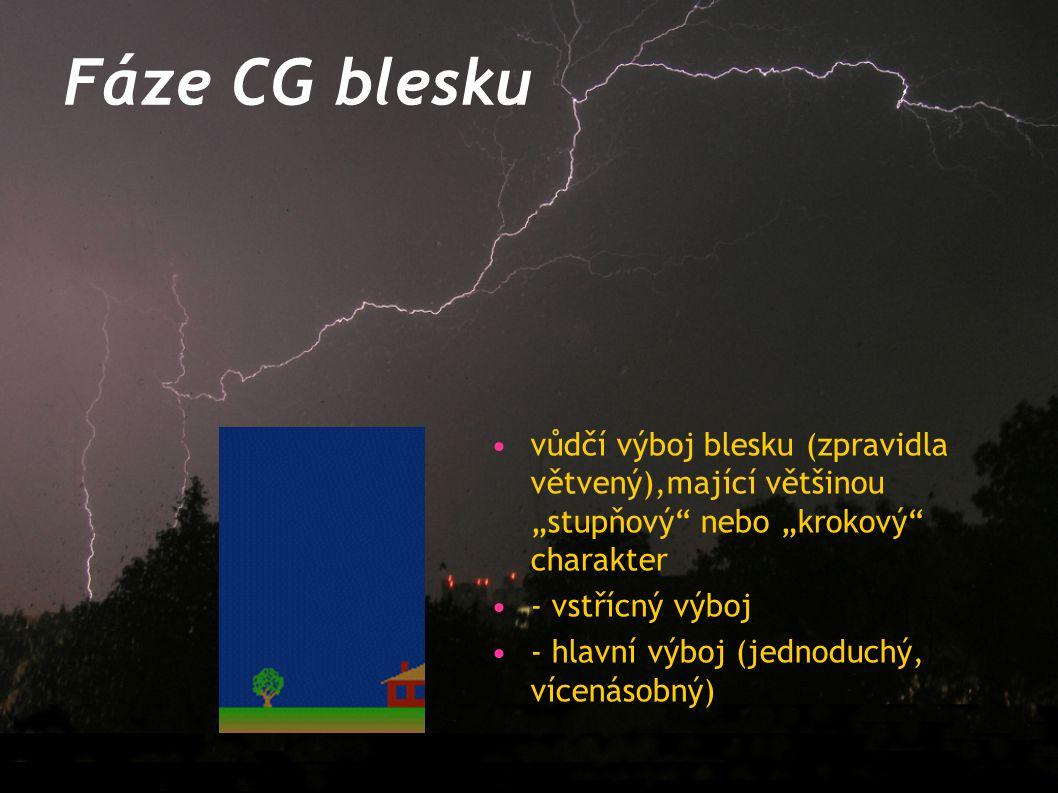 """Fáze CG blesku vůdčí výboj blesku (zpravidla větvený),mající většinou """"stupňový nebo """"krokový charakter."""