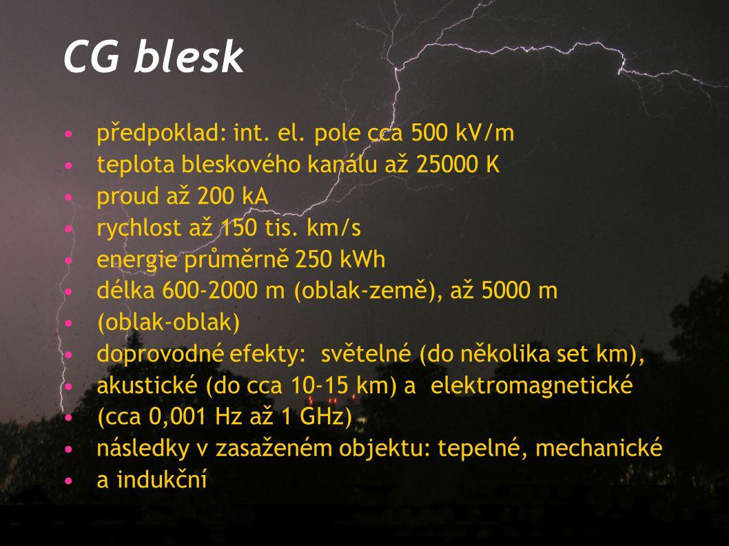 CG blesk předpoklad: int. el. pole cca 500 kV/m