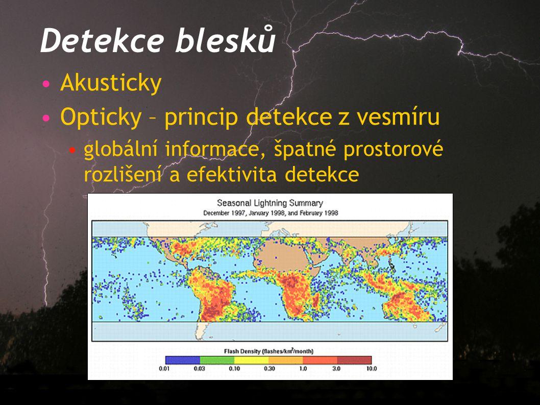 Detekce blesků Akusticky Opticky – princip detekce z vesmíru