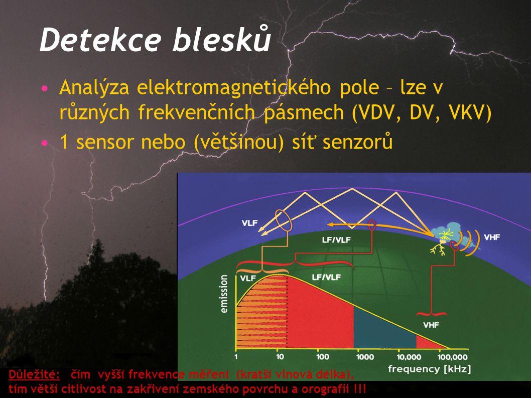 Detekce blesků Analýza elektromagnetického pole – lze v různých frekvenčních pásmech (VDV, DV, VKV)