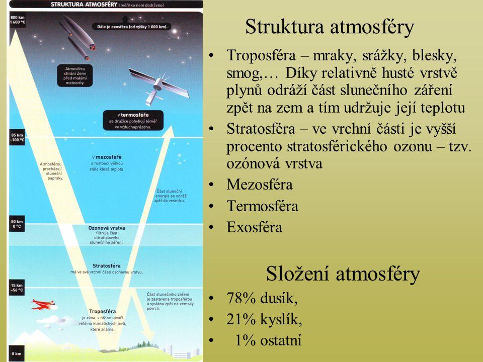 Struktura atmosféry Složení atmosféry