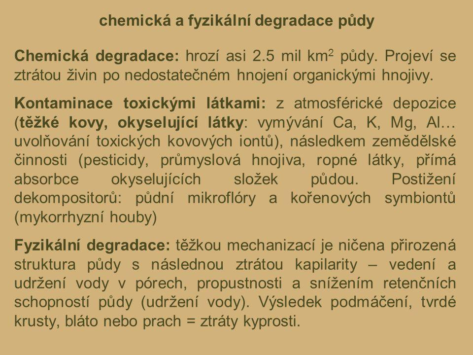 chemická a fyzikální degradace půdy