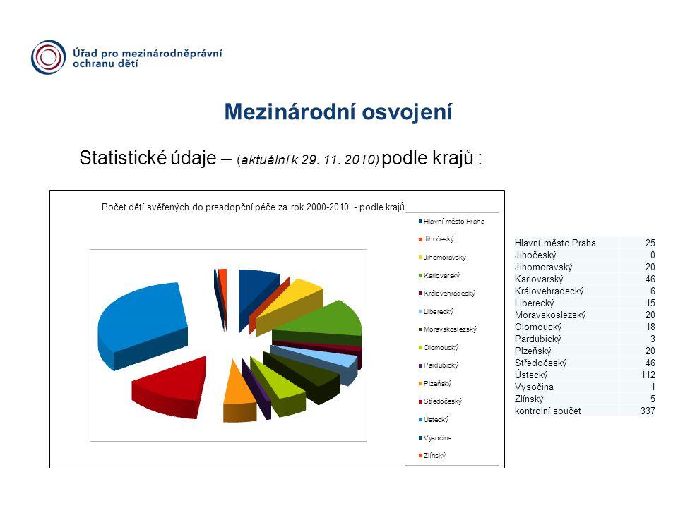 Mezinárodní osvojení Statistické údaje – (aktuální k 29. 11. 2010) podle krajů : Hlavní město Praha.