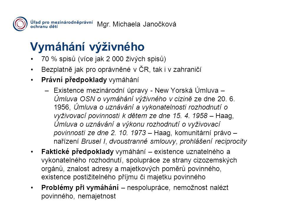 Vymáhání výživného Mgr. Michaela Janočková
