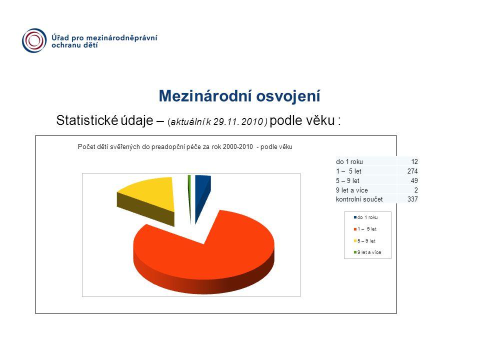 Mezinárodní osvojení Statistické údaje – (aktuální k 29.11. 2010 ) podle věku : do 1 roku. 12. 1 – 5 let.