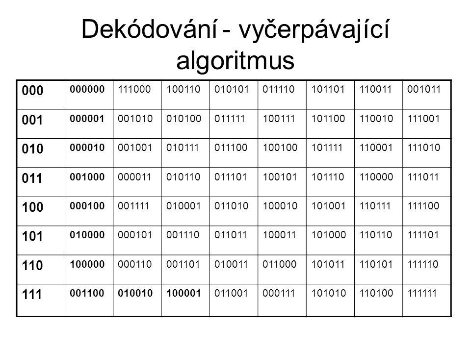 Dekódování - vyčerpávající algoritmus