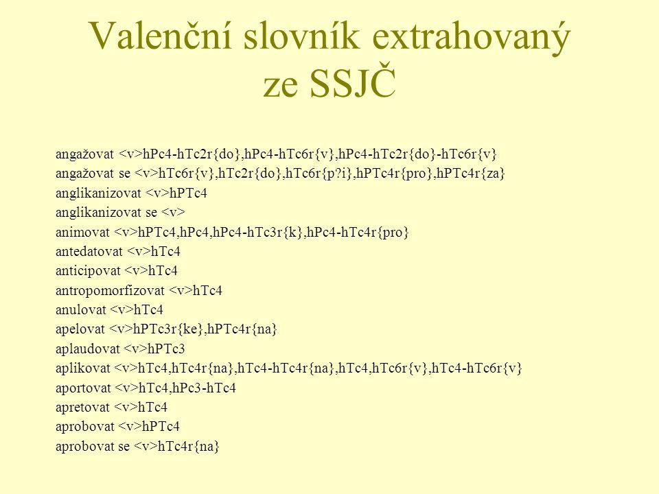Valenční slovník extrahovaný ze SSJČ