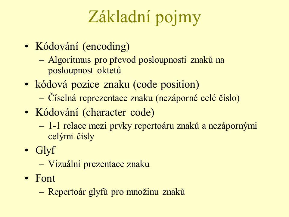 Základní pojmy Kódování (encoding)