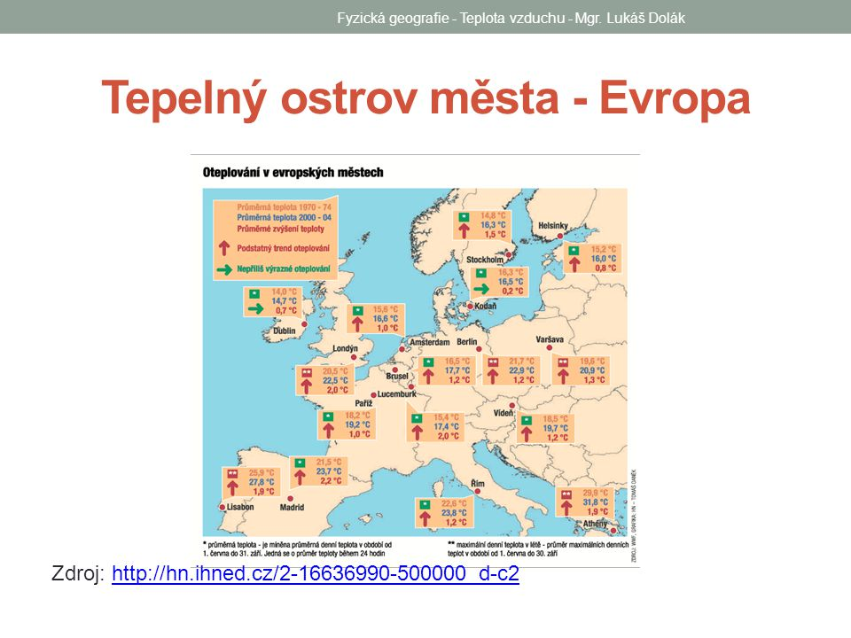 Tepelný ostrov města - Evropa
