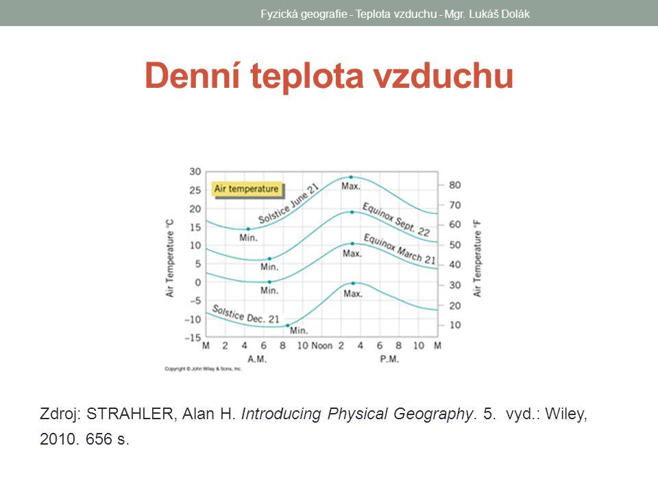 Fyzická geografie - Teplota vzduchu - Mgr. Lukáš Dolák