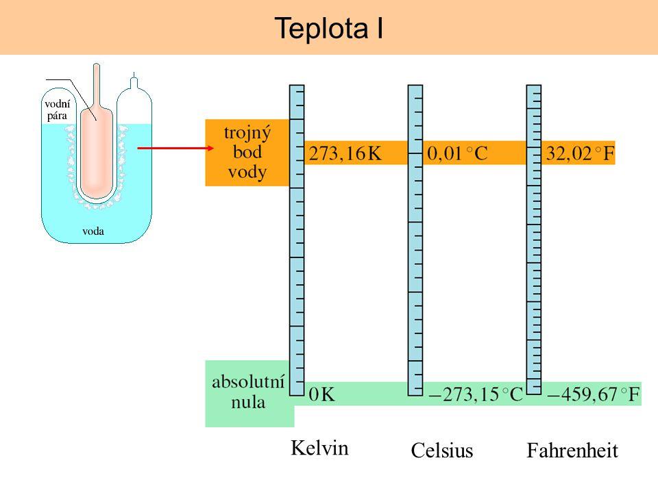 Teplota I Kelvin Celsius Fahrenheit