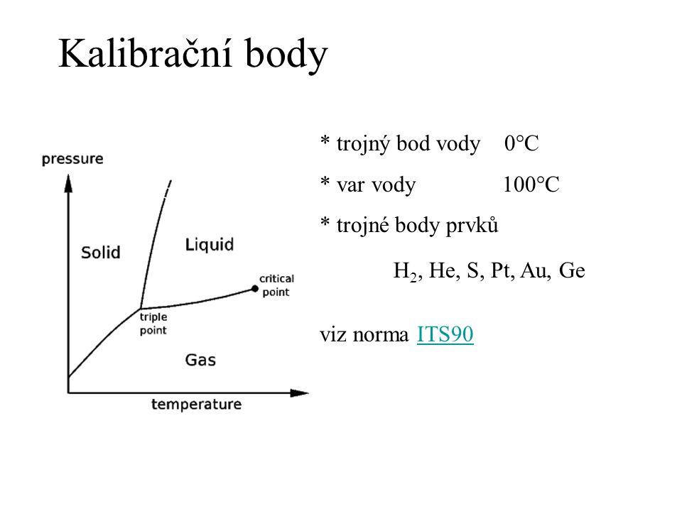 Kalibrační body * trojný bod vody 0°C * var vody 100°C