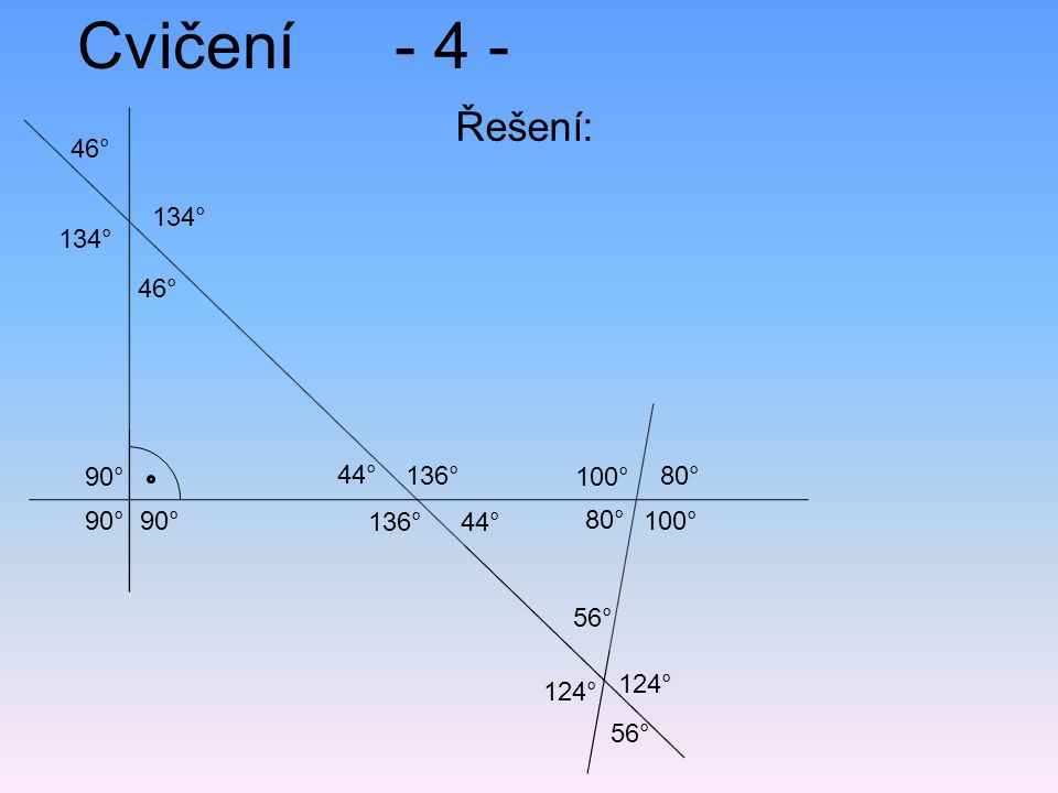 Cvičení - 4 - Řešení: 46° 134° 134° 46° 90° 44° 136° 100° 80° 90° 90°