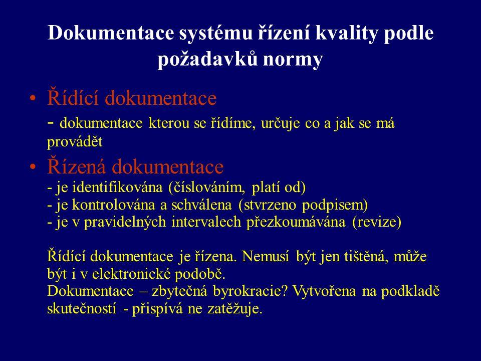 Dokumentace systému řízení kvality podle požadavků normy