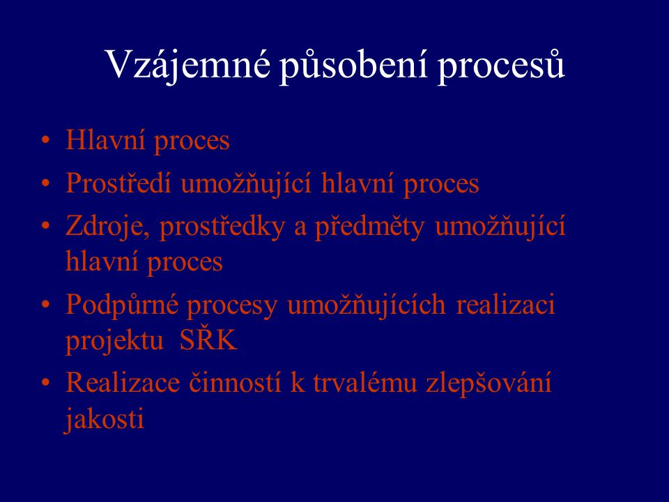 Vzájemné působení procesů