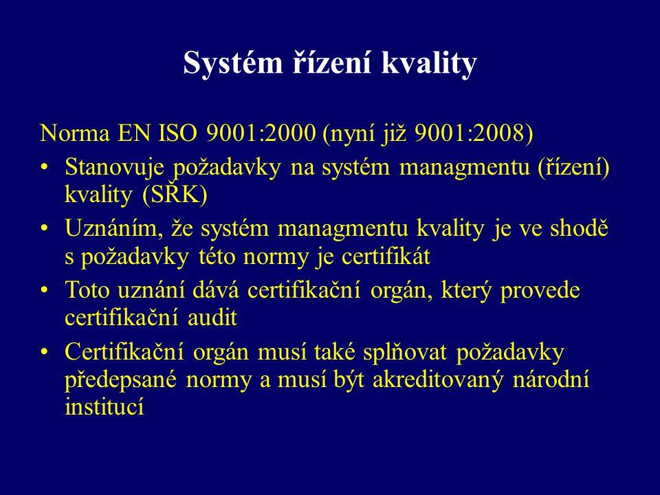 Systém řízení kvality Norma EN ISO 9001:2000 (nyní již 9001:2008)