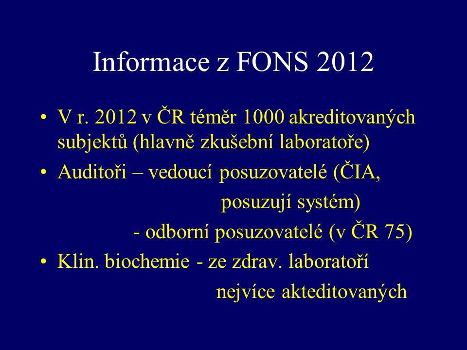 Informace z FONS 2012 V r. 2012 v ČR téměr 1000 akreditovaných subjektů (hlavně zkušební laboratoře)