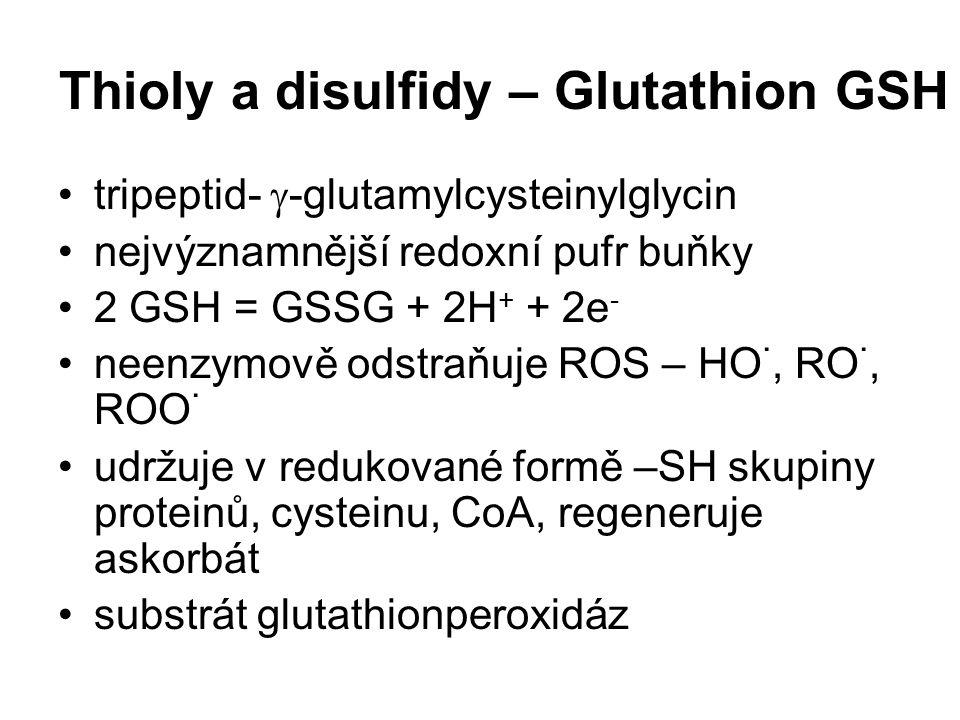 Thioly a disulfidy – Glutathion GSH