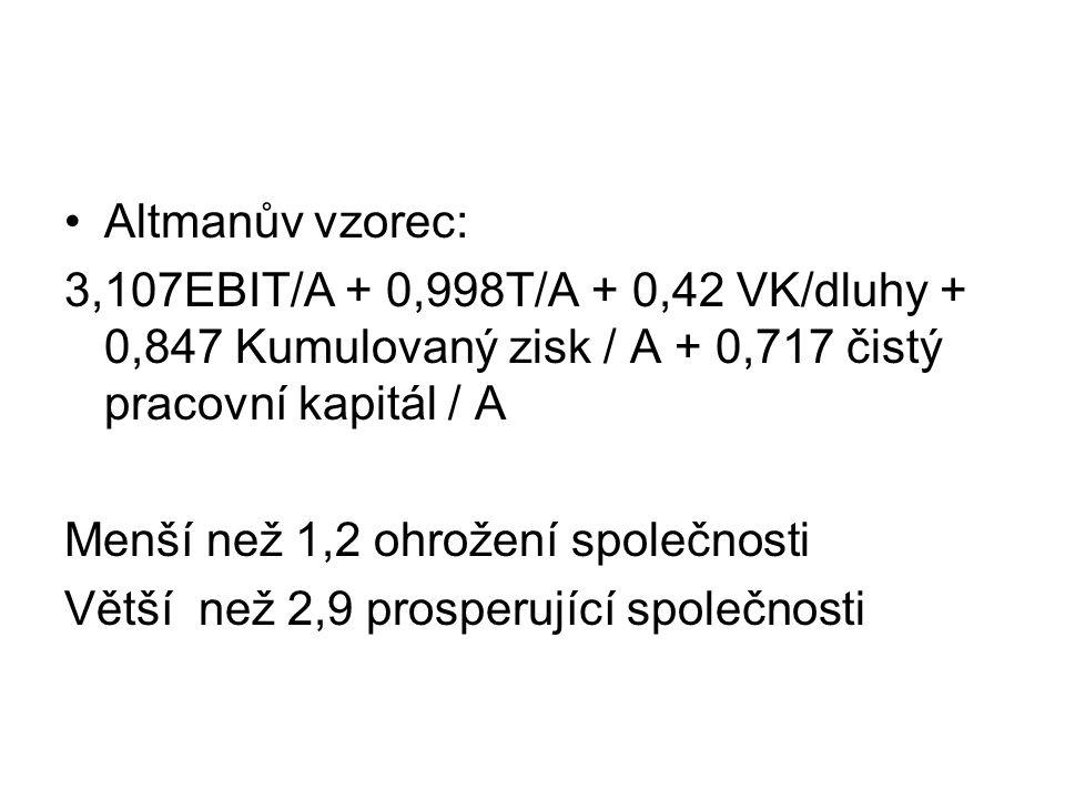 Altmanův vzorec: 3,107EBIT/A + 0,998T/A + 0,42 VK/dluhy + 0,847 Kumulovaný zisk / A + 0,717 čistý pracovní kapitál / A.