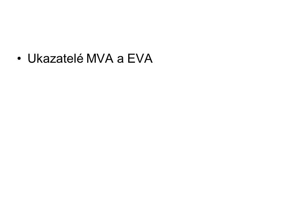 Ukazatelé MVA a EVA