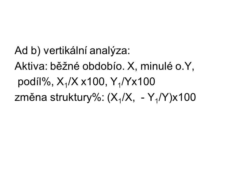 Ad b) vertikální analýza: