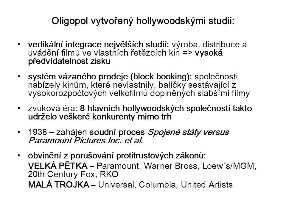 Oligopol vytvořený hollywoodskými studii: