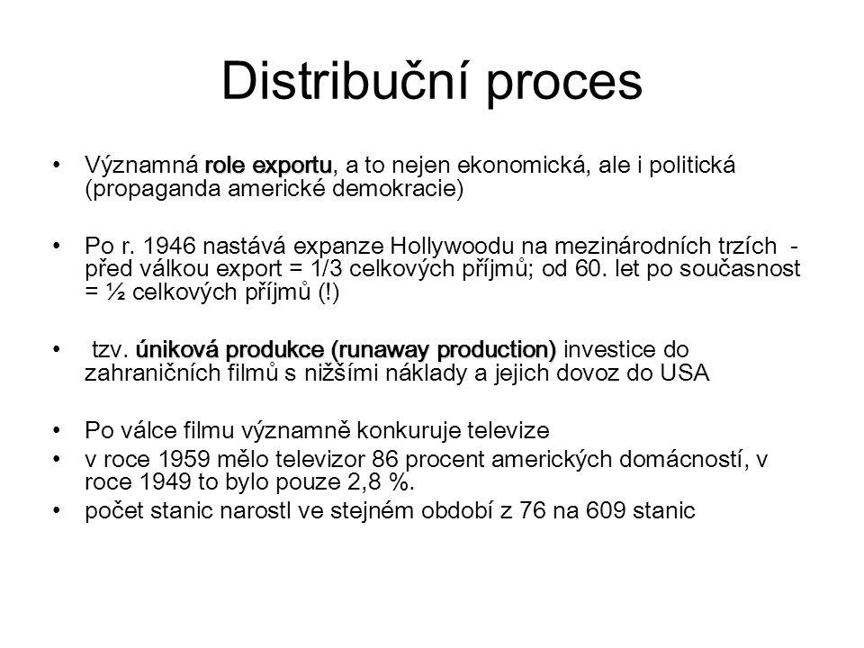 Distribuční proces Významná role exportu, a to nejen ekonomická, ale i politická (propaganda americké demokracie)