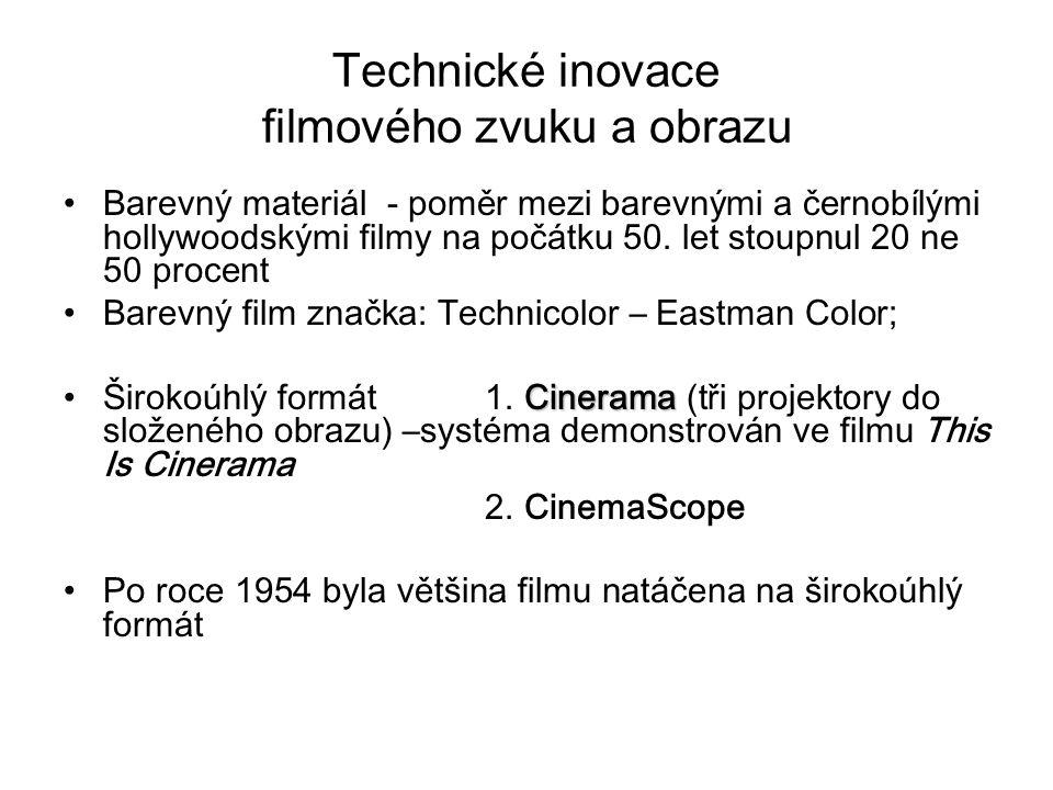 Technické inovace filmového zvuku a obrazu