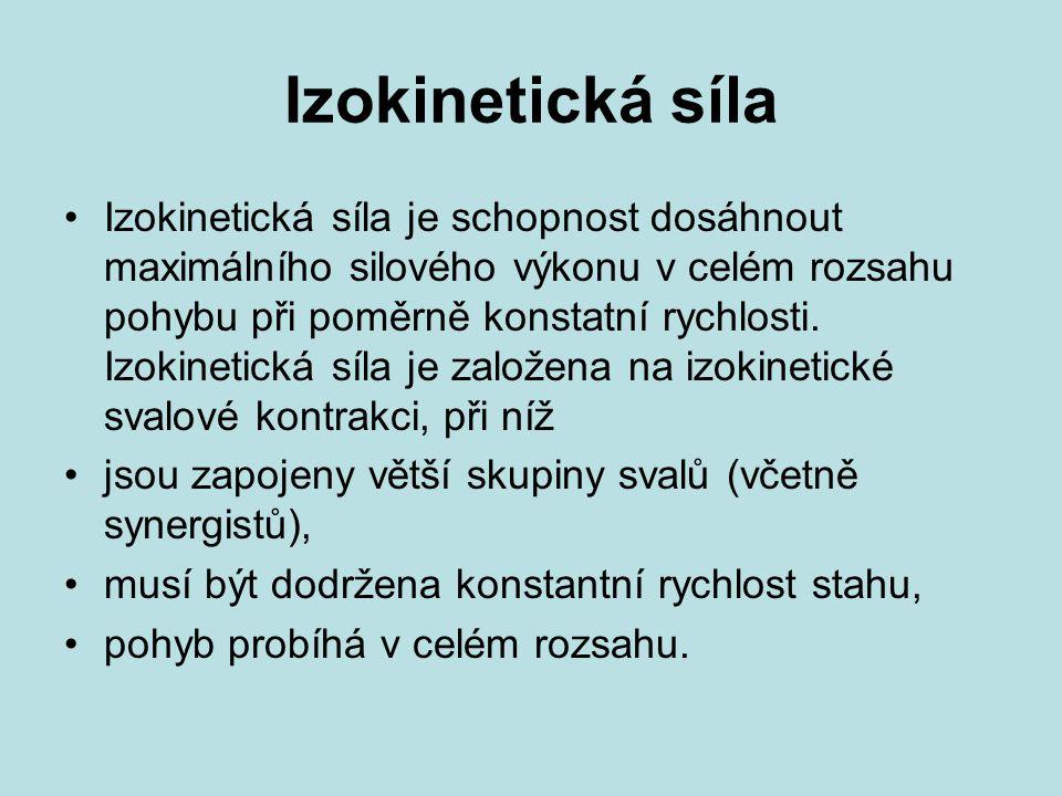 Izokinetická síla