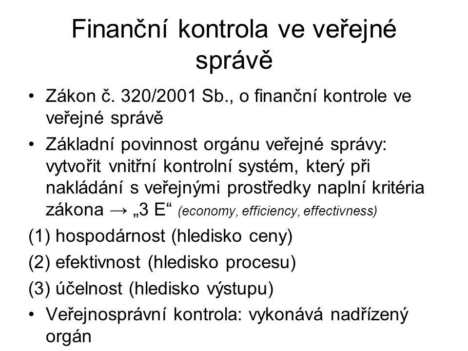 Finanční kontrola ve veřejné správě
