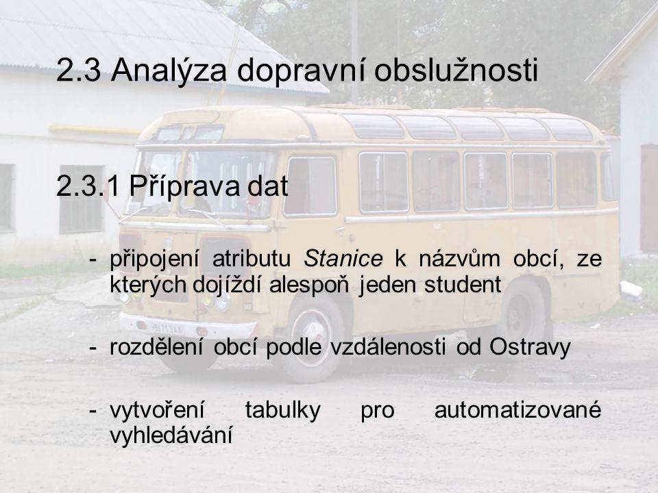 2.3 Analýza dopravní obslužnosti