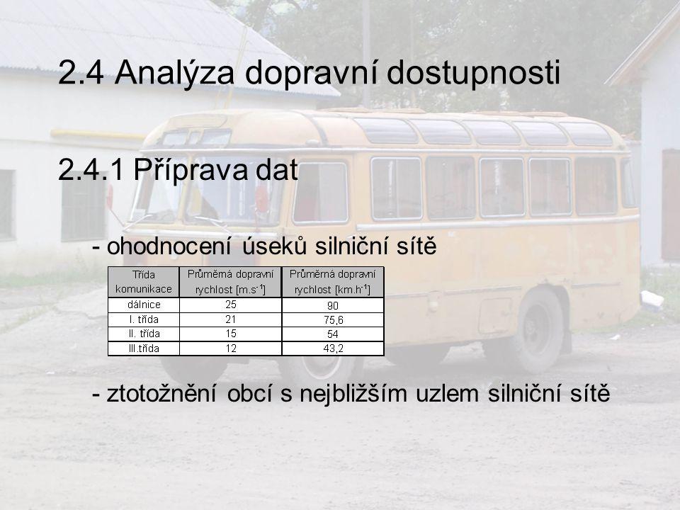 2.4 Analýza dopravní dostupnosti
