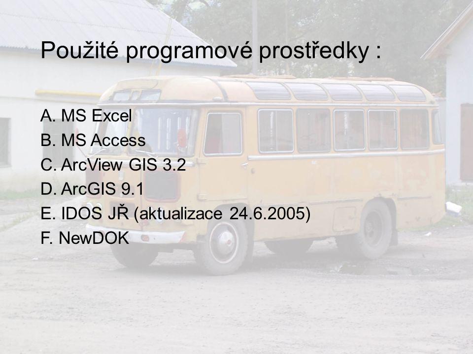 Použité programové prostředky :