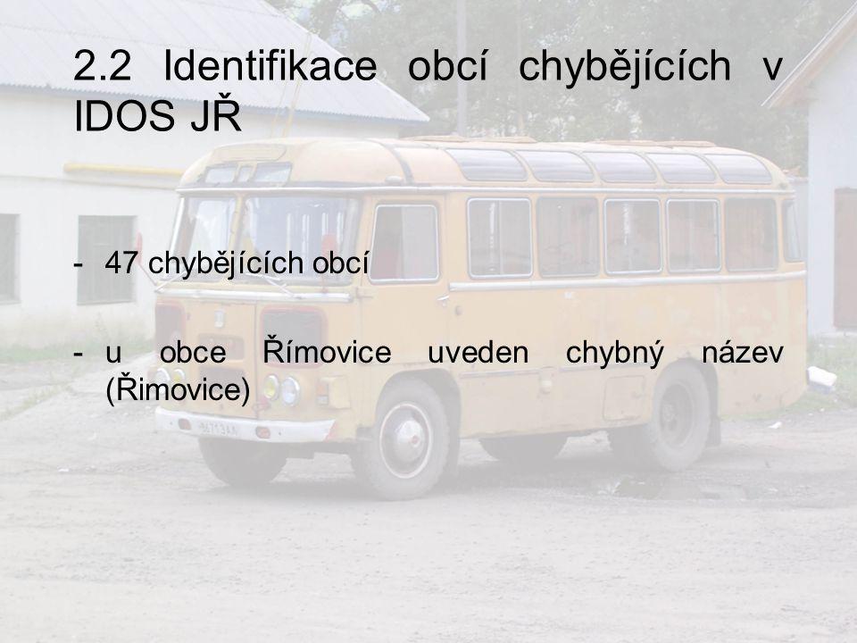 2.2 Identifikace obcí chybějících v IDOS JŘ